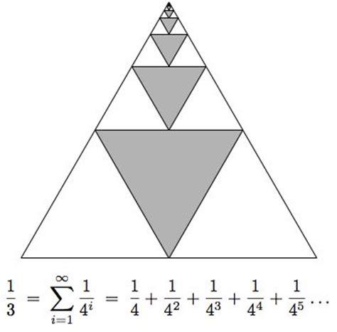 Math Forum: Ask Dr Math FAQ: About Proofs